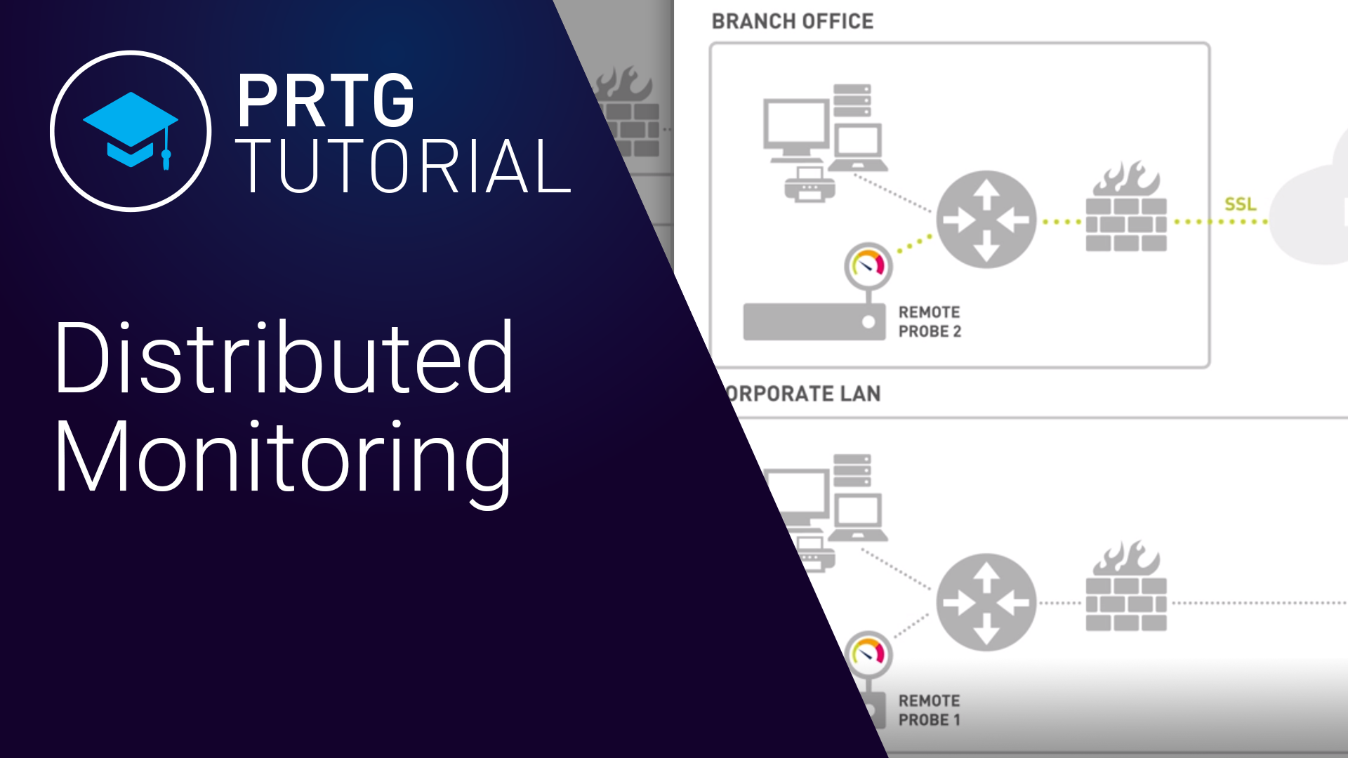 Video: Monitorización Distribuida con PRTG (Videos, Overview)