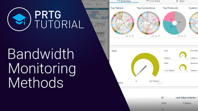 Video: Bandwidth monitoring methods in PRTG (Videos, Bandwidth)