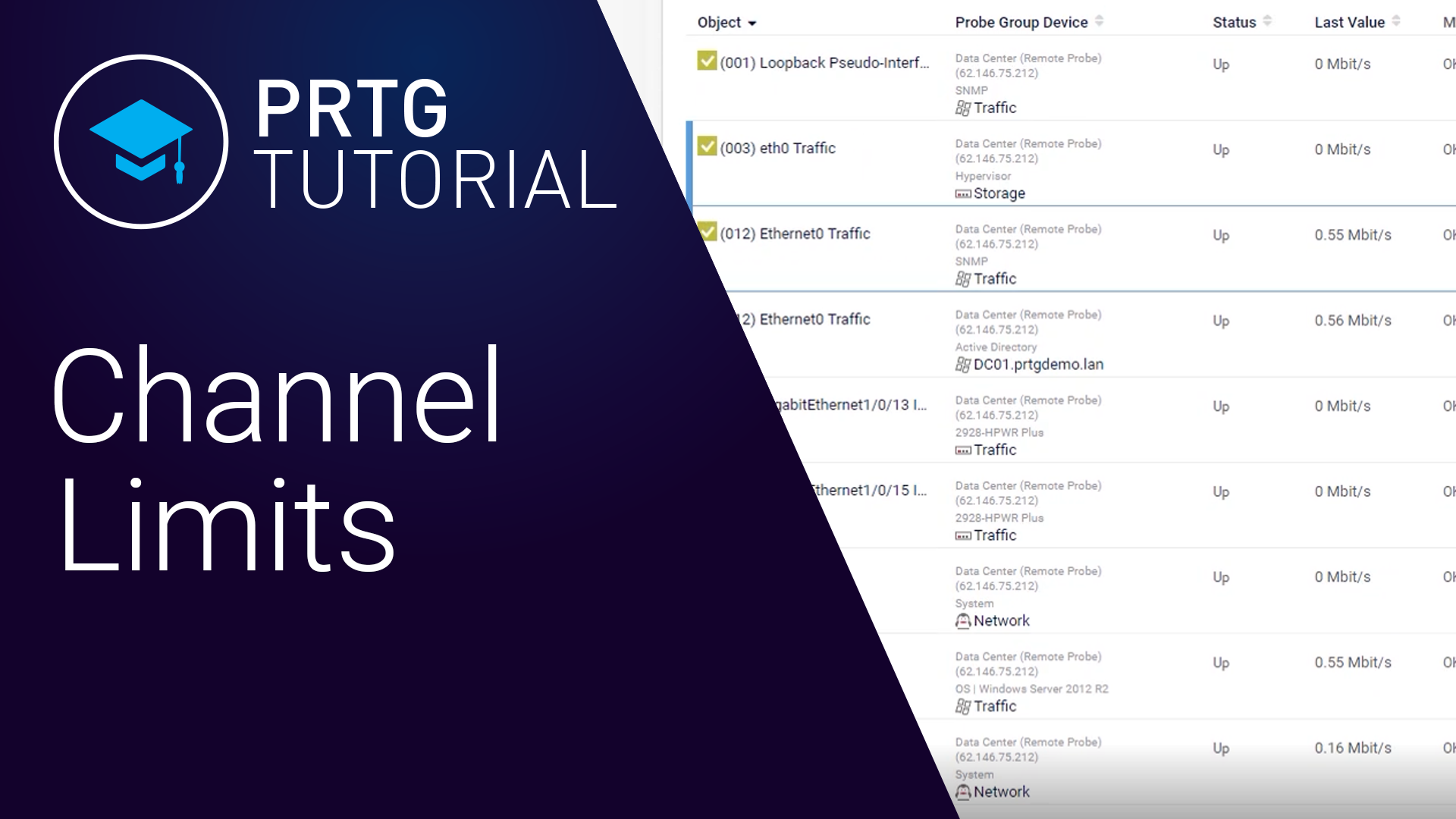 How to Set Channel Limits in PRTG Network Monitor (Videos, Setup)