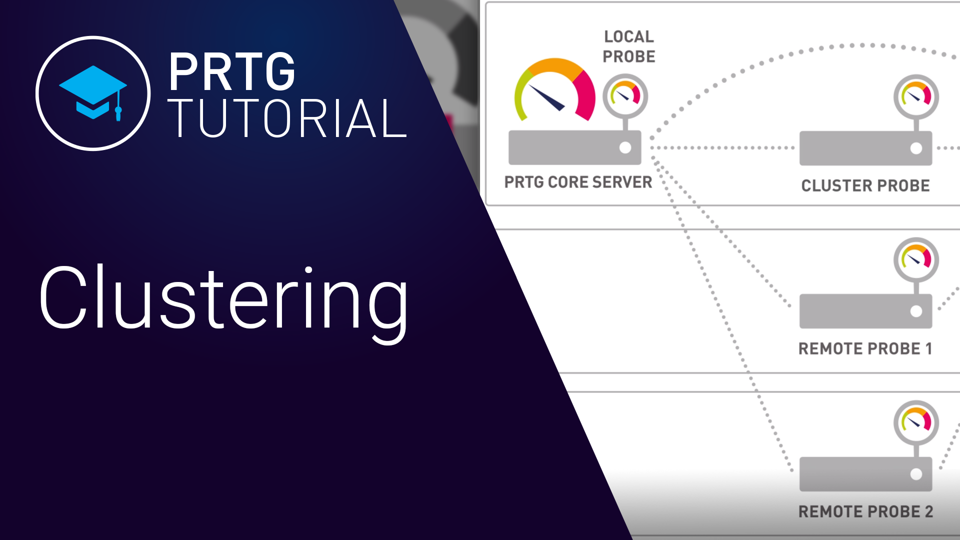 PRTG Network Monitor - Cluster in PRTG: This is how it works (Videos, Overview)