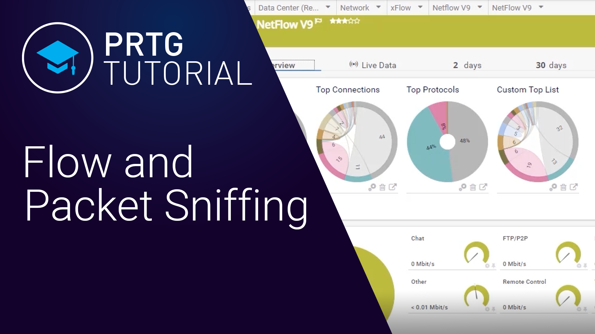Video: PRTG Network Monitor – Bandwidth Monitoring with Flows and Packet Sniffing (Videos, Bandwidth, Traffic & Flow)