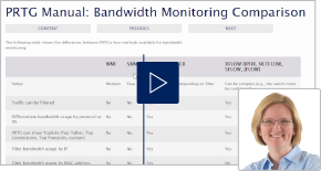 Video PRTG - Bandwidth Monitoring Methods