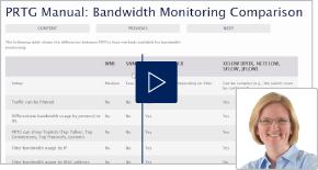 Видео - методы мониторинга пропускной способности PRTG