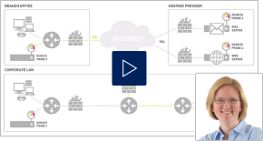 video network monitoring