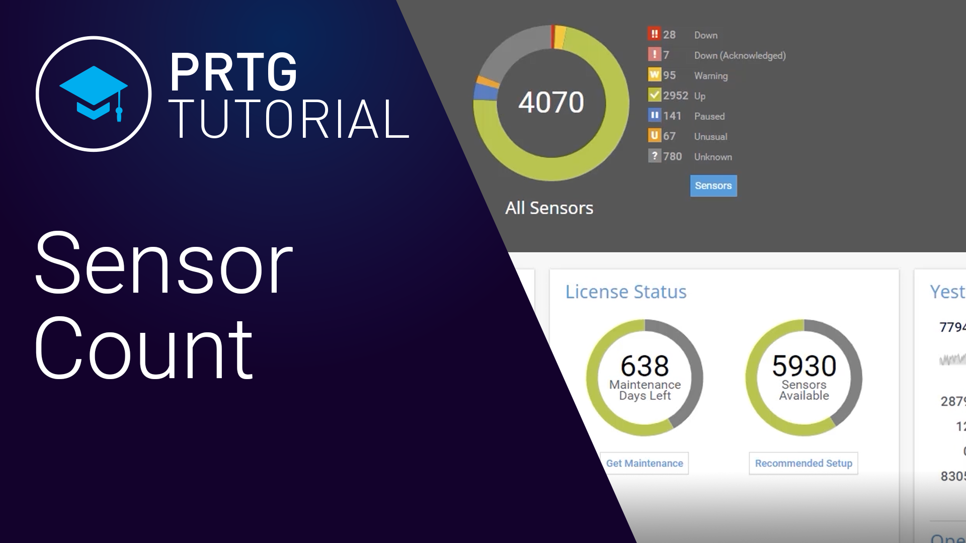 Video: PRTG Network Monitor - Sensor count (Videos, Sensors)