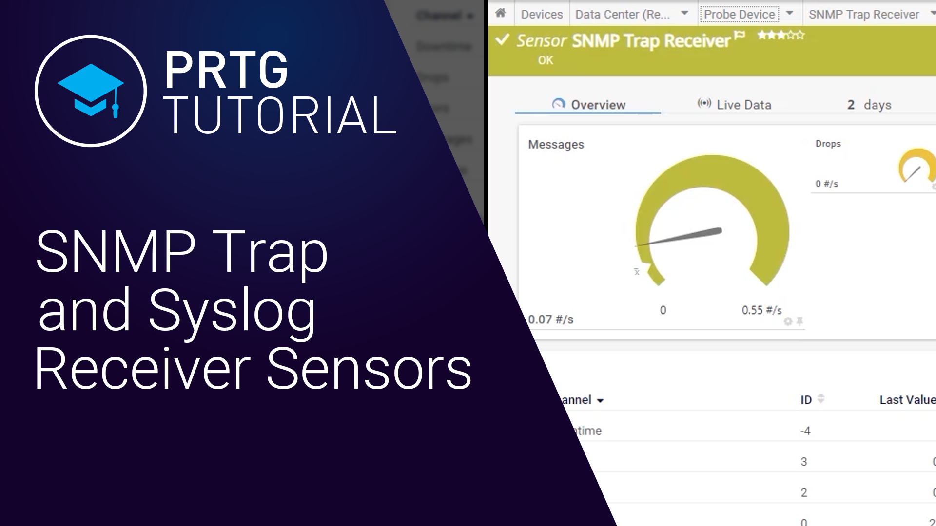 Video: PRTG - Trap and Syslog Receiver (Videos, Syslog)