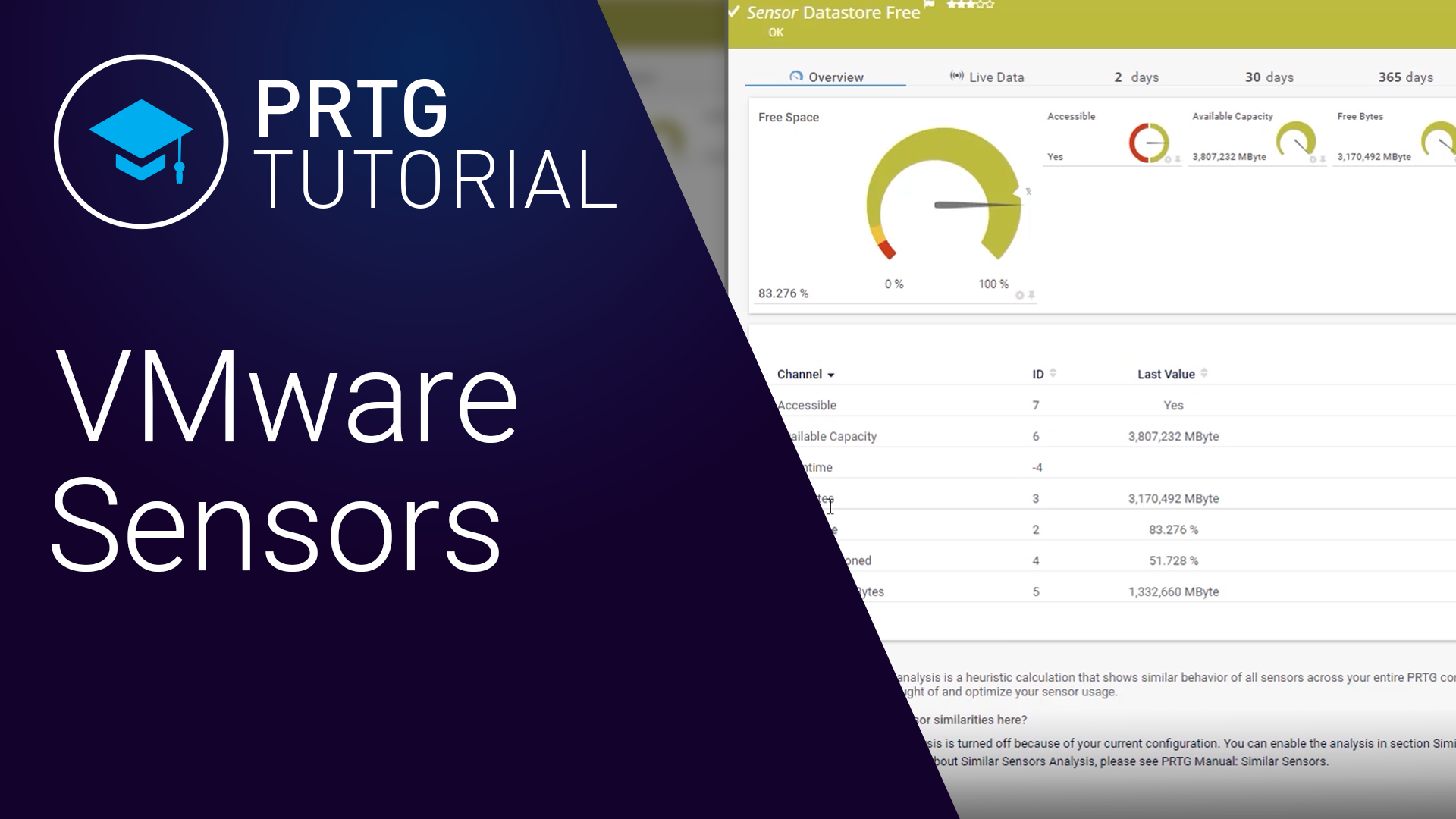 Video: VMware sensors in PRTG (Videos, Sensors)