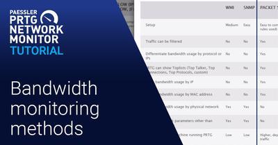 Video: Bandwidth monitoring methods in PRTG (Videos, Bandwidth)