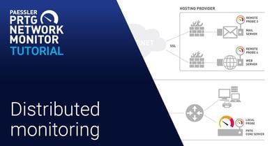Video: Distributed monitoring with PRTG (Videos, Overview)