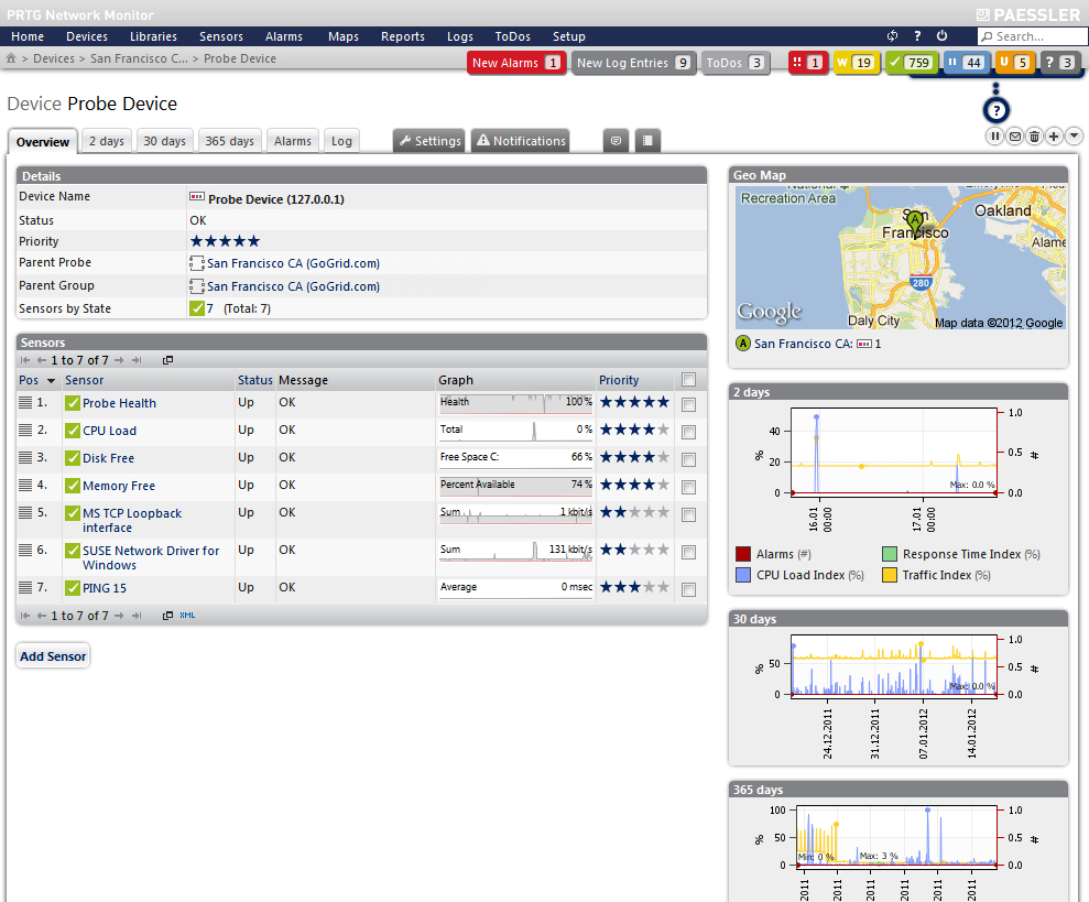 Paessler's probe in San Francisco  in action (PRTG web interface)