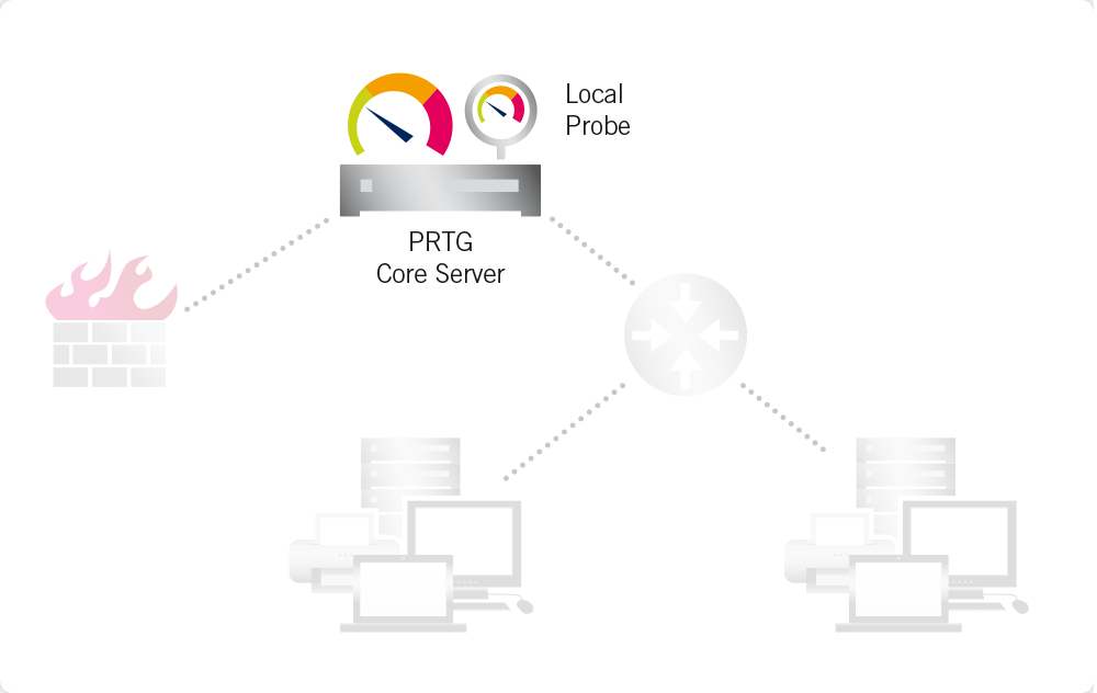 A standard installation of PRTG consists  of core server and local probe