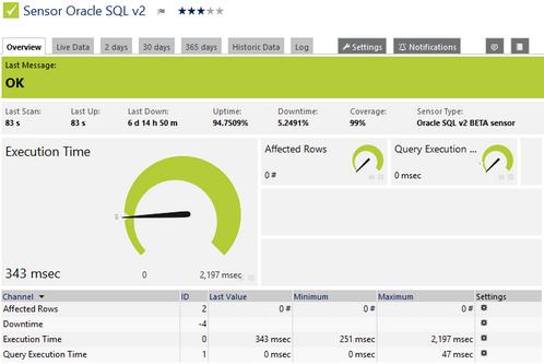 Oracle SQL v2 Sensor